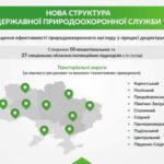 Операція-ліквідація: В Україні ліквідують Державну екологічну інспекцію