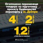 Оголошено переможця тендера на підготовку проєкту будівництва аеропорту у м .Дніпро